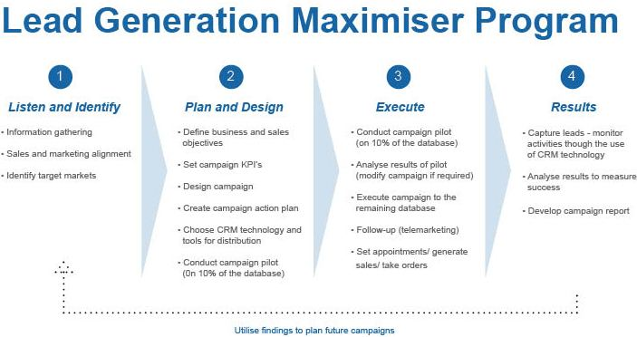 lead_generation_maximize_703